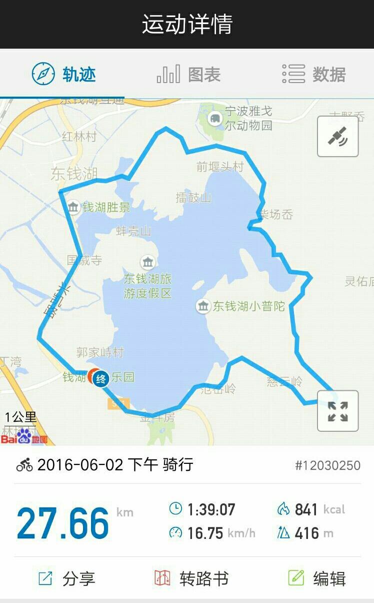 傍晚环宁波东钱湖骑行